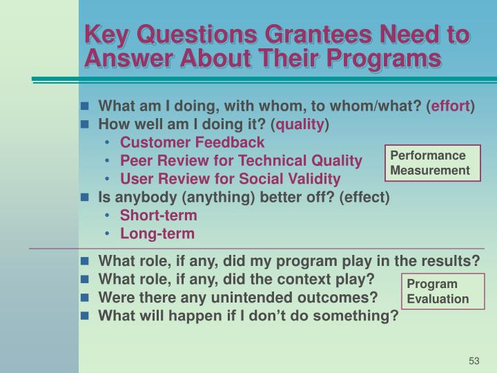 Key Questions Grantees Need to Answer About Their Programs