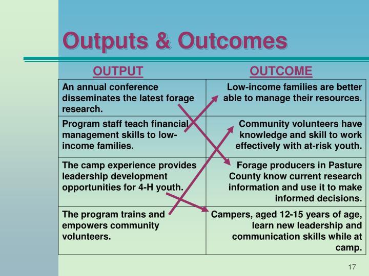 Outputs & Outcomes