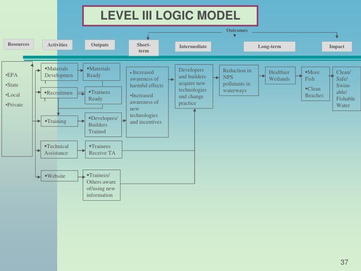 LEVEL III LOGIC MODEL