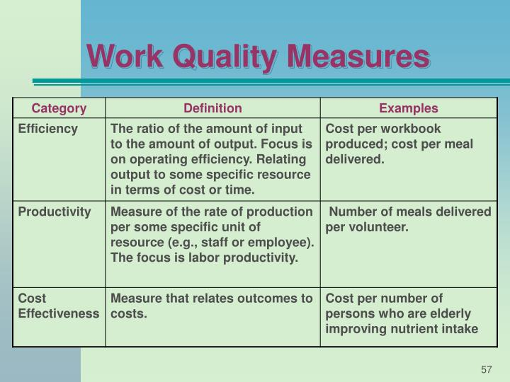 Work Quality Measures
