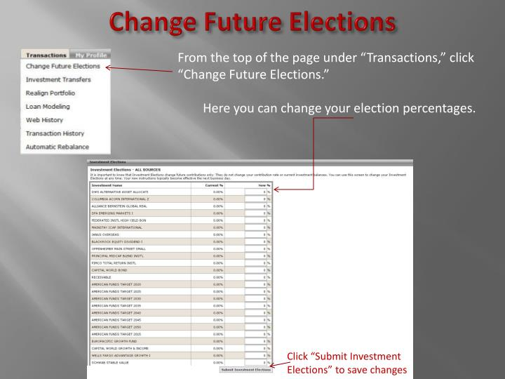 Change Future Elections