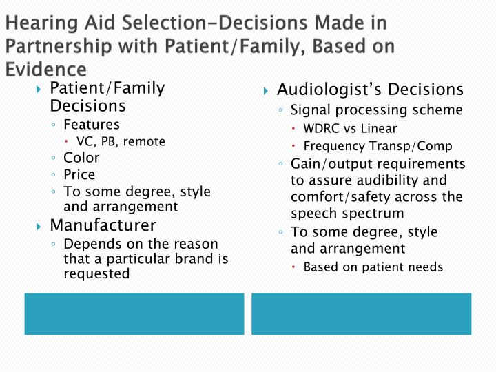 Hearing Aid Selection-Decisions Made in Partnership with Patient/Family, Based on Evidence