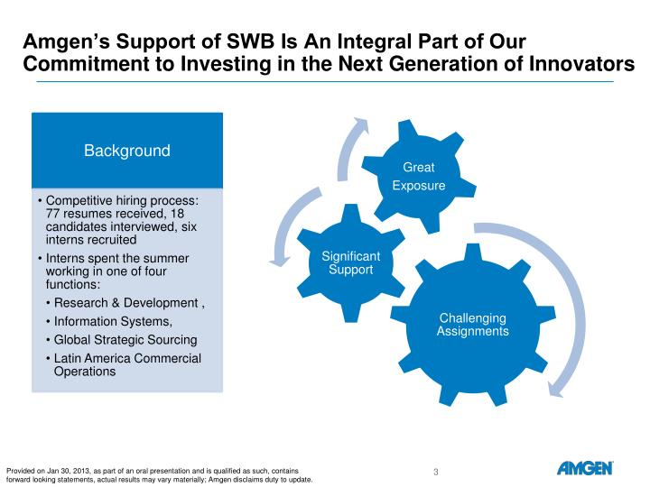 Amgen's Support of SWB Is An Integral Part of Our Commitment to Investing in the Next Generation o...