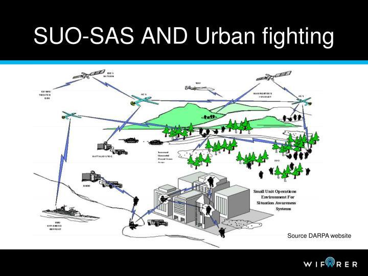 Suo sas and urban fighting