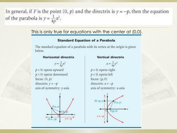This is only true for equations with the center at (0,0).