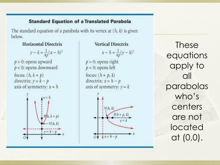 These equations apply to all parabolas who's centers are not located at (0,0).