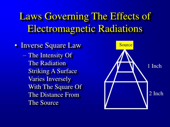Laws Governing The Effects of Electromagnetic Radiations