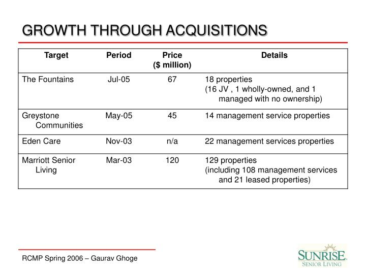 GROWTH THROUGH ACQUISITIONS