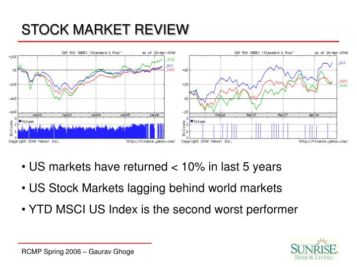 STOCK MARKET REVIEW