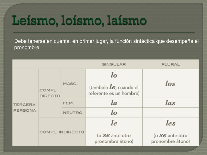 Leísmo, loísmo, laísmo