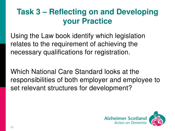 Task 3 – Reflecting on and Developing your Practice