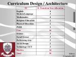c urriculum design architecture