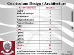 c urriculum design architecture1