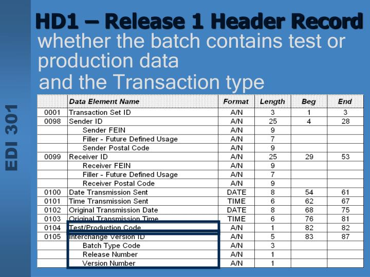 HD1 – Release 1 Header Record