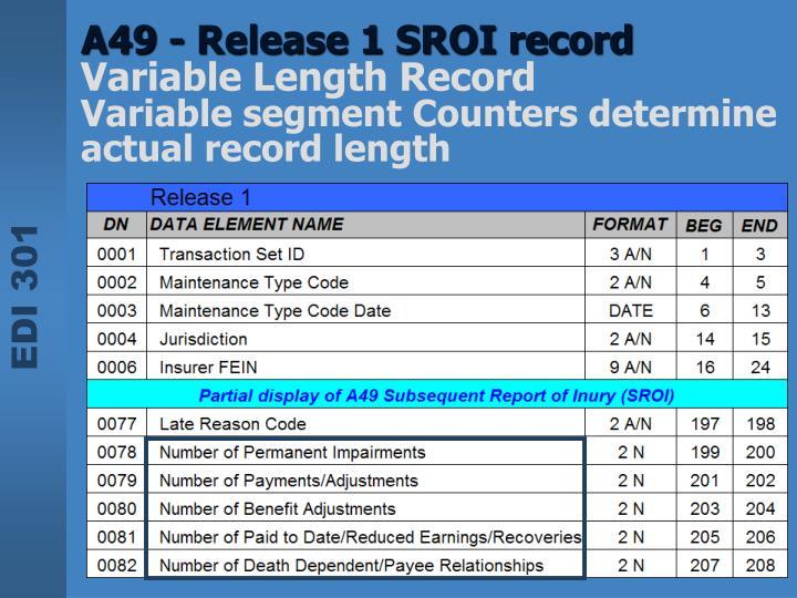 A49 - Release 1 SROI record