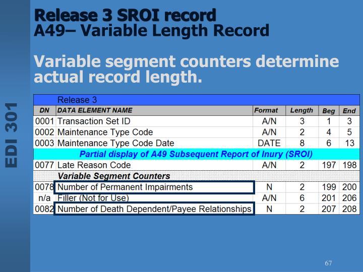 Release 3 SROI record