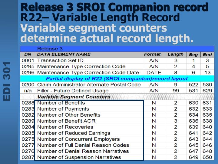 Release 3 SROI Companion record