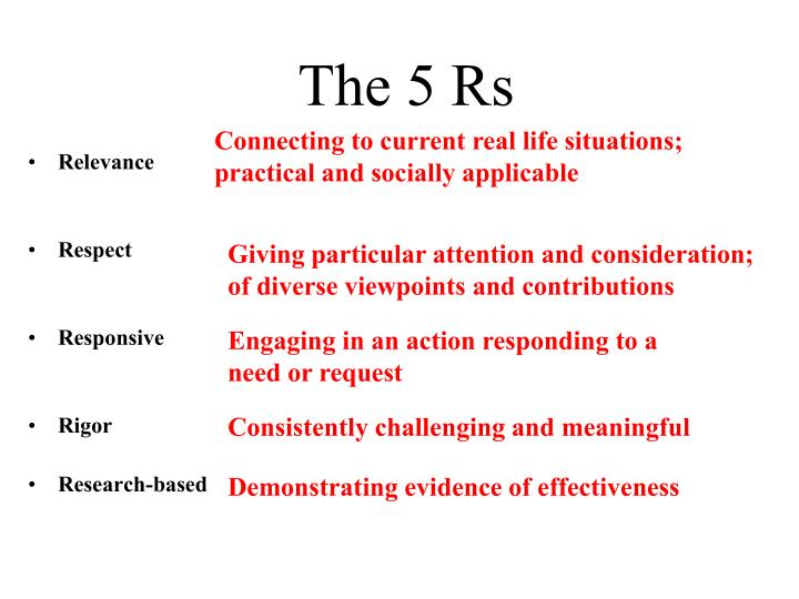 The 5 Rs