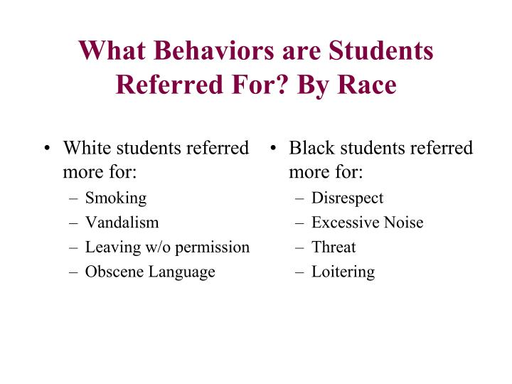 What Behaviors are Students