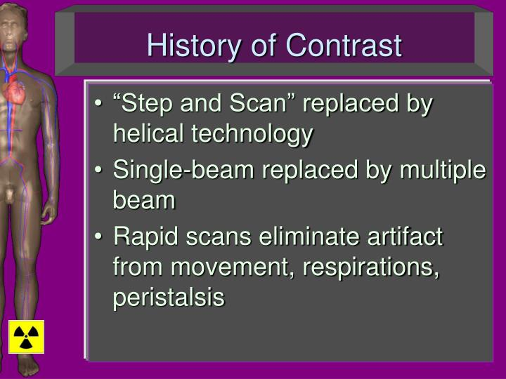 History of Contrast