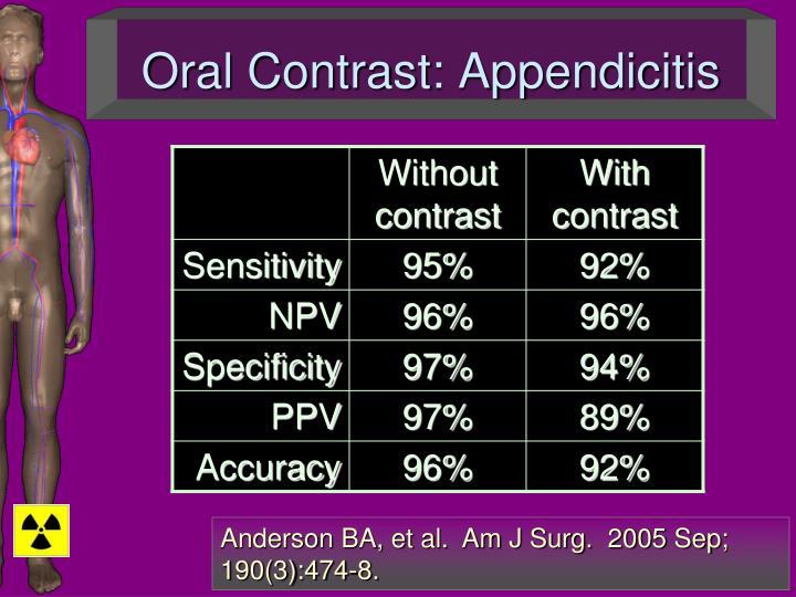 Oral Contrast: Appendicitis