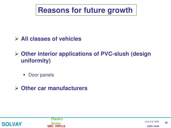 Reasons for future growth