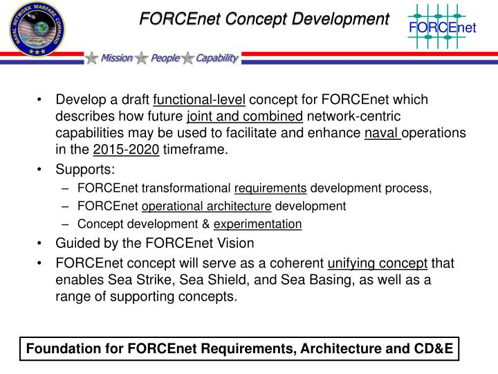 FORCEnet Concept Development