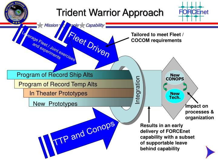 Trident Warrior Approach
