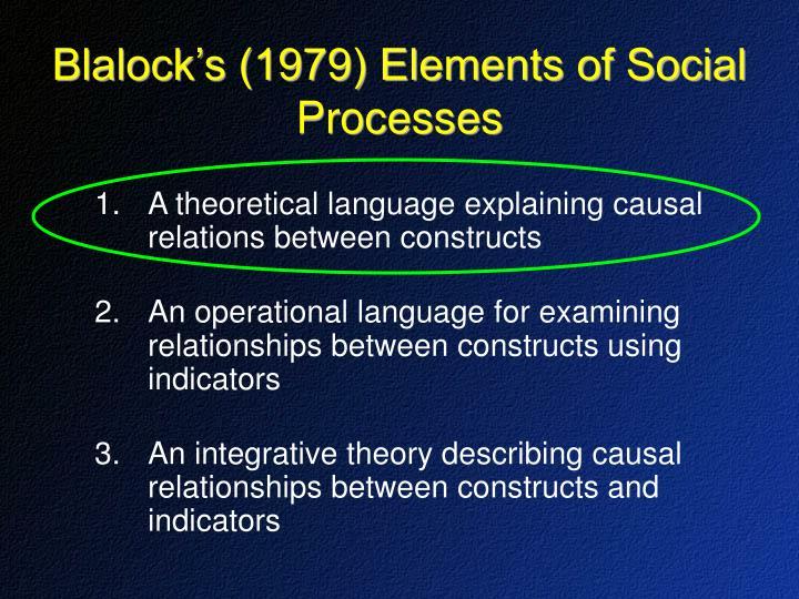 Blalock's (1979) Elements of Social Processes