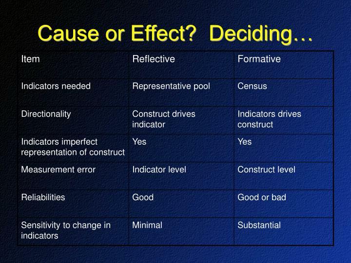 Cause or Effect?  Deciding…