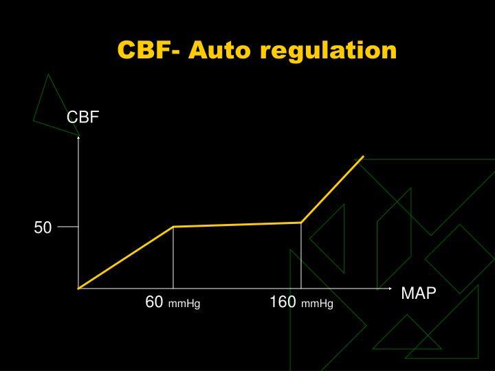 CBF- Auto regulation