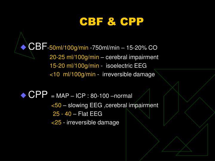 Cbf cpp