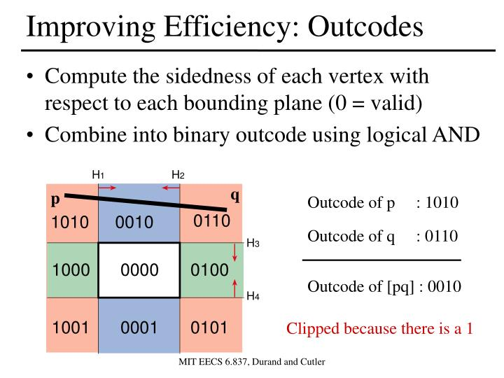 Improving Efficiency: Outcodes