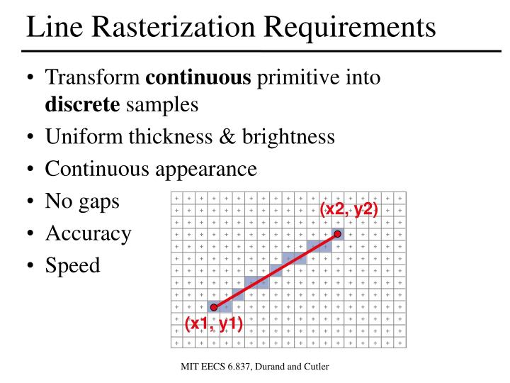 Line Rasterization Requirements