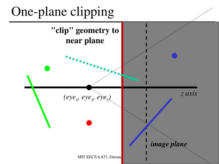 One-plane clipping
