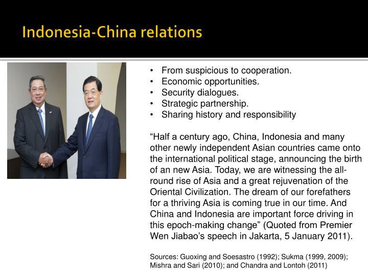 Indonesia-China relations