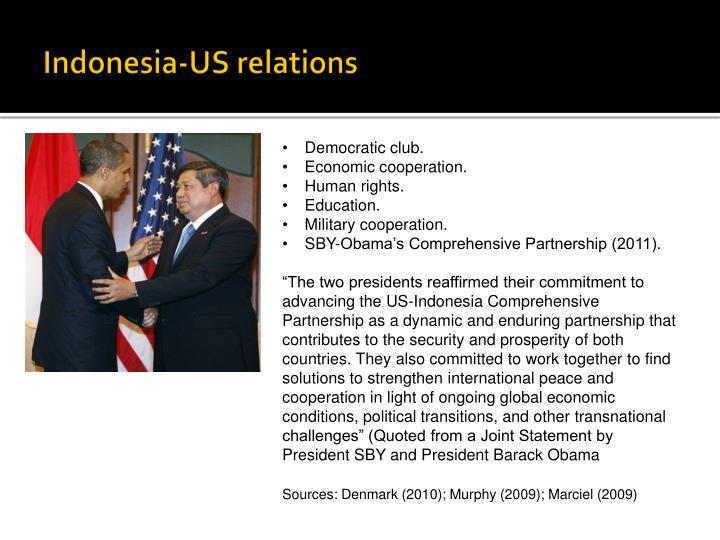 Indonesia-US relations