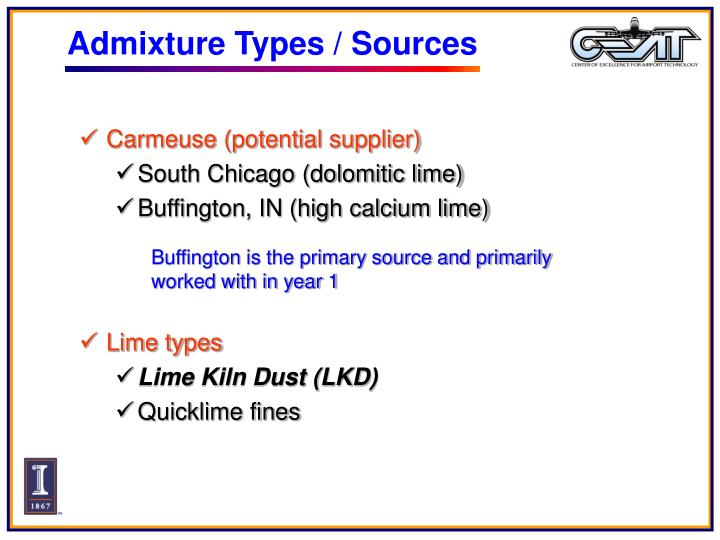 Admixture Types / Sources