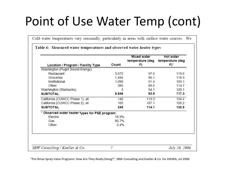 Point of Use Water Temp (cont)