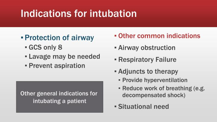 Protection of airway