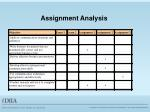 assignment analysis1