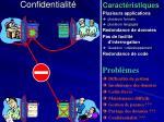 confidentialit