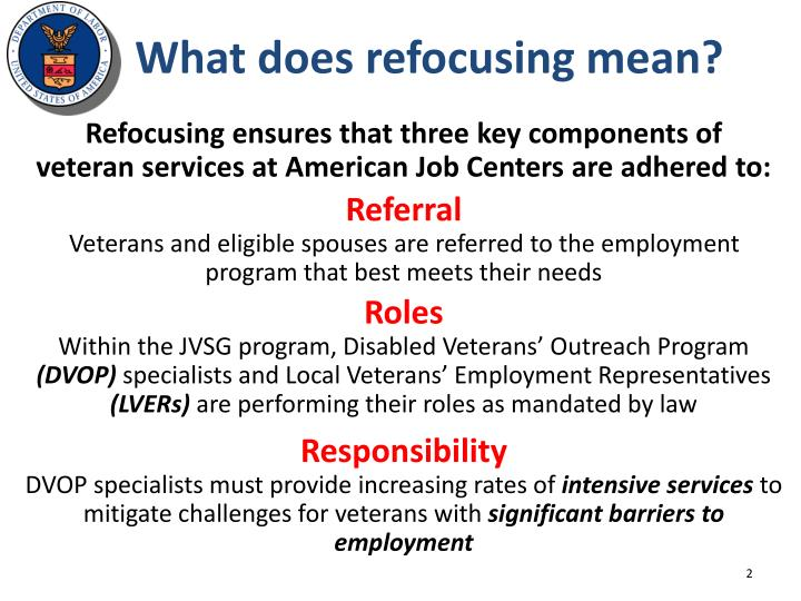 What does refocusing mean?
