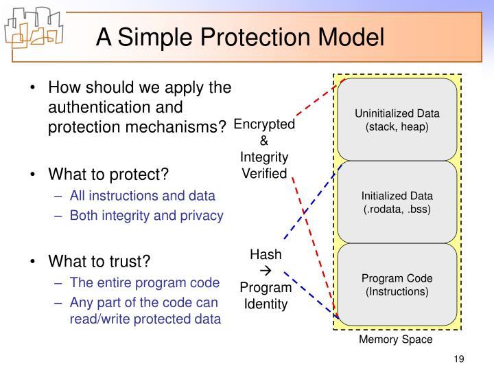 A Simple Protection Model
