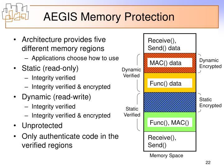 AEGIS Memory Protection