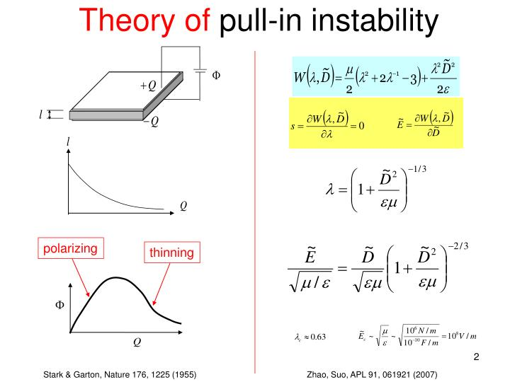Theory of pull in instability