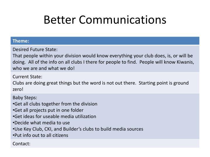 Better Communications