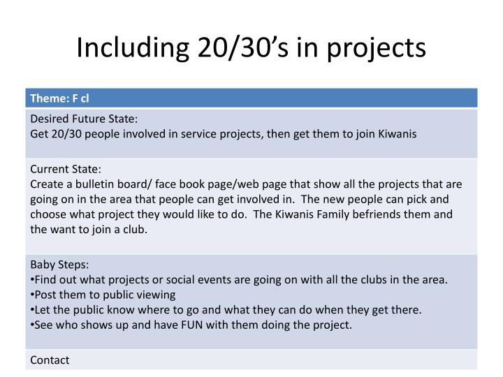 Including 20/30's in projects
