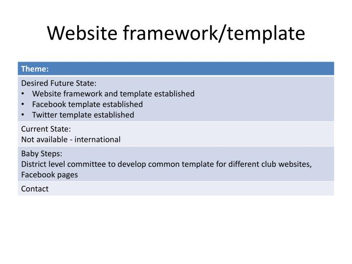 Website framework/template