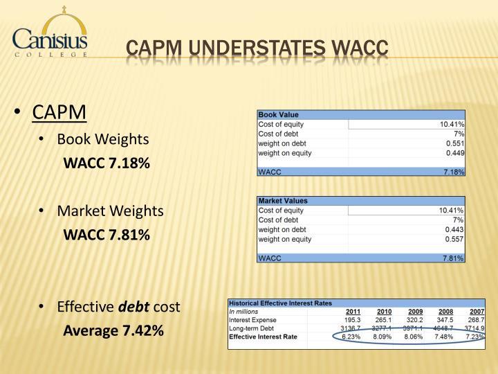 CAPM Understates WACC